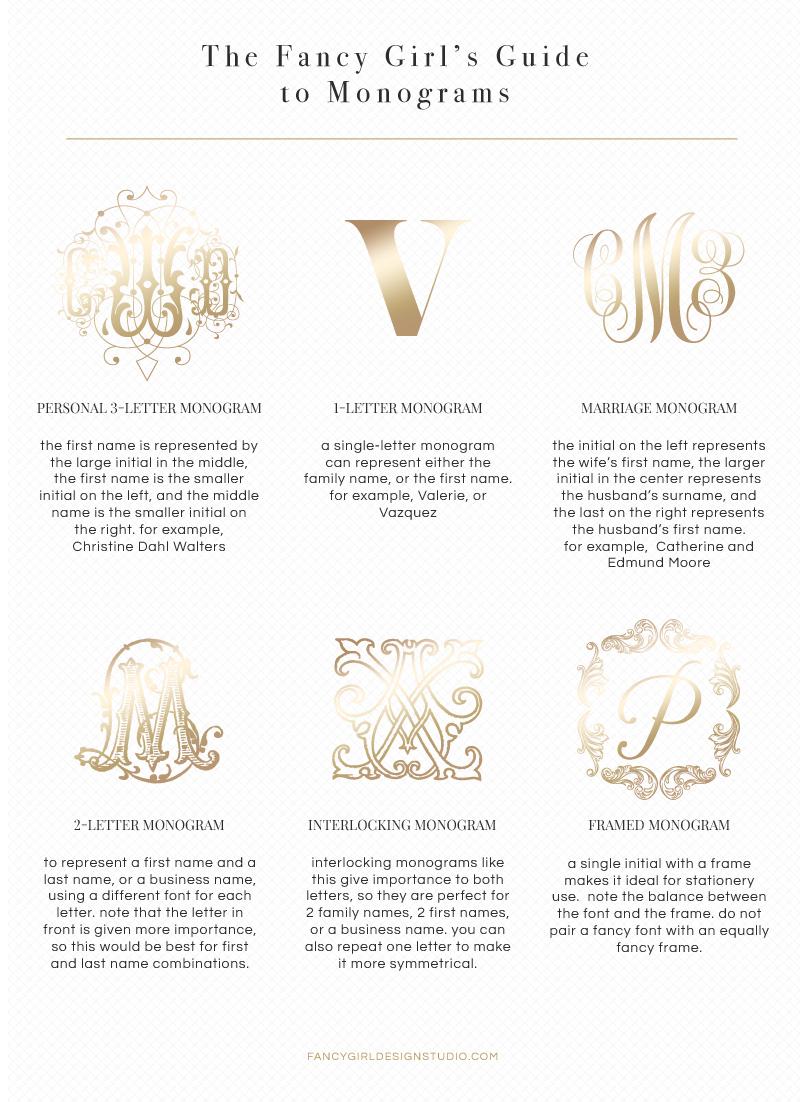fancygirl-monogram-guide